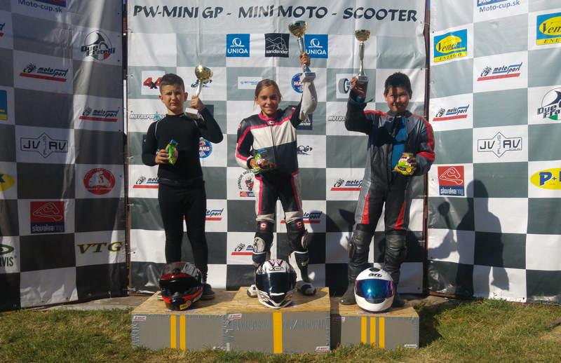 h moto team dunaszerdahely 2