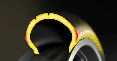 Dunlop Sport Smart 2 Max