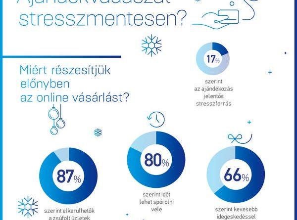 PayPal infographics Miert reszesitjuk elonyben az olnine vasarlast