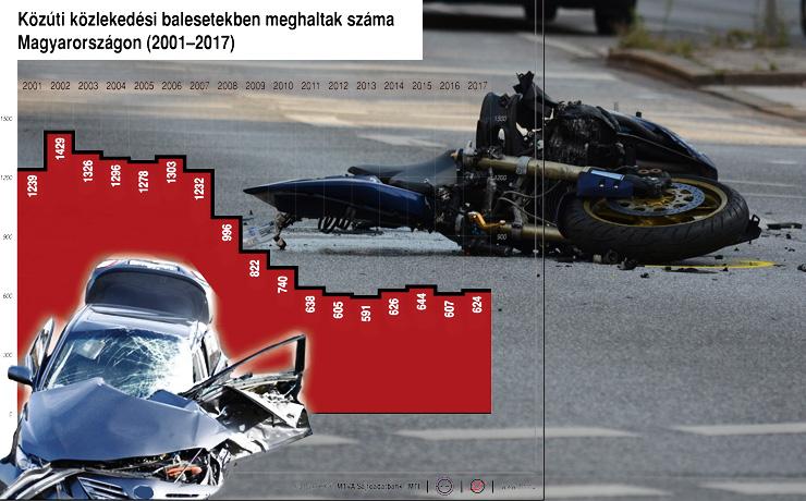 orfk balesetmegelozes
