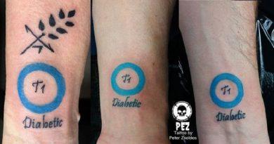 diabetes tetovalas