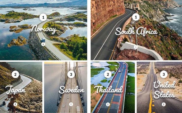 A legbiztonságosabb és legveszélyebb közlekedésű országok